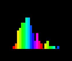 fazer graficos funcoes e tipos de graficos uma funcao e um operador ...