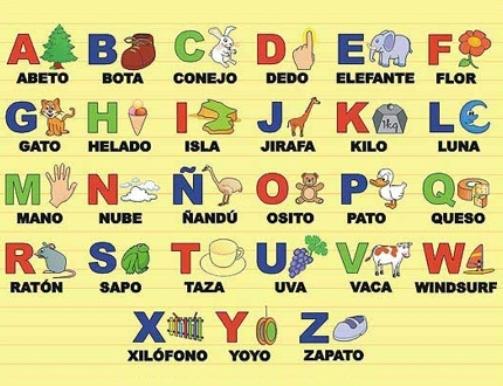 como aprender a leer cartas:
